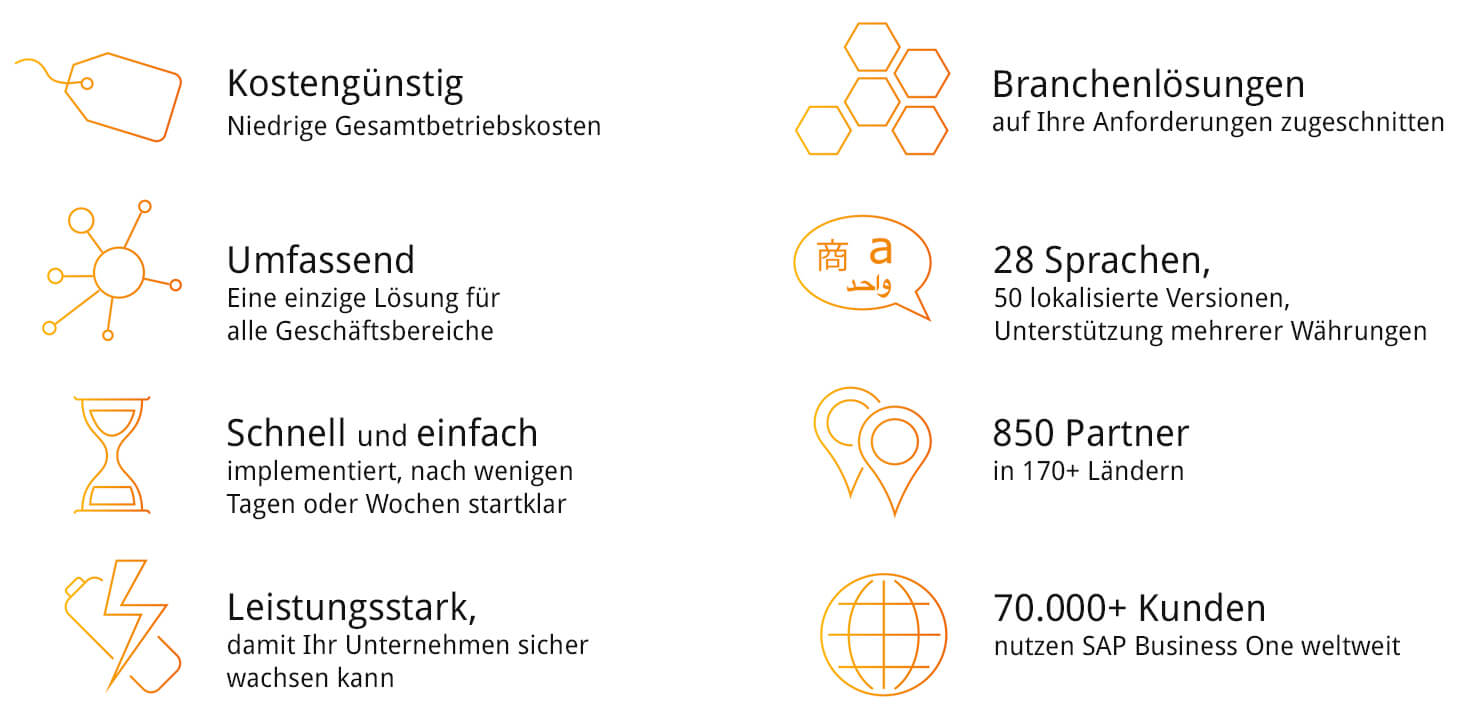 SAP Business One - Das ERP für KMUs